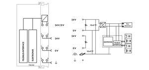 Image Description for https://tedi.itc-electronics.com/itcmedia/images/20190307/750-334_WAGO_3.jpg