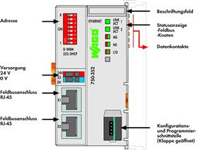 Image Description for https://tedi.itc-electronics.com/itcmedia/images/20190307/750-352_WAGO_2.jpg