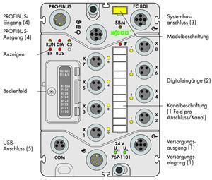 Image Description for https://tedi.itc-electronics.com/itcmedia/images/20190307/767-1101_WAGO_2.jpg