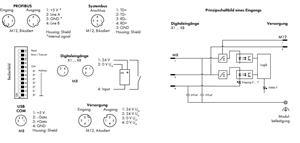Image Description for https://tedi.itc-electronics.com/itcmedia/images/20190307/767-1101_WAGO_3.jpg