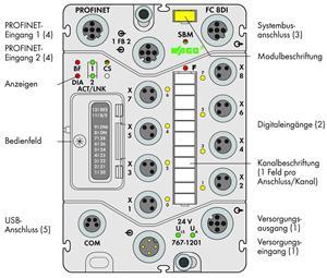 Image Description for https://tedi.itc-electronics.com/itcmedia/images/20190307/767-1201_WAGO_2.jpg