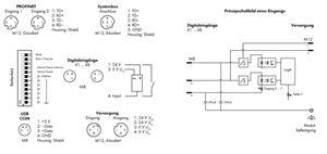 Image Description for https://tedi.itc-electronics.com/itcmedia/images/20190307/767-1201_WAGO_3.jpg