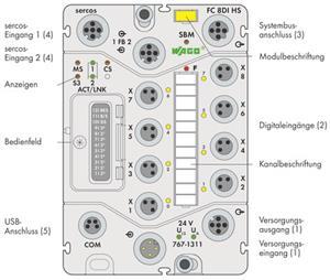Image Description for https://tedi.itc-electronics.com/itcmedia/images/20190307/767-1311_WAGO_2.jpg