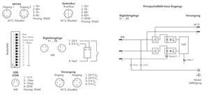 Image Description for https://tedi.itc-electronics.com/itcmedia/images/20190307/767-1311_WAGO_3.jpg
