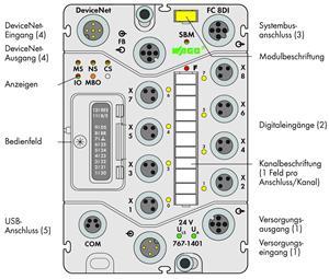 Image Description for https://tedi.itc-electronics.com/itcmedia/images/20190307/767-1401_WAGO_2.jpg