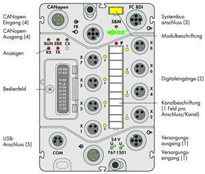 Image Description for https://tedi.itc-electronics.com/itcmedia/images/20190307/767-1501_WAGO_2.jpg
