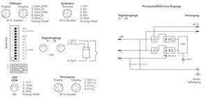 Image Description for https://tedi.itc-electronics.com/itcmedia/images/20190307/767-1501_WAGO_3.jpg
