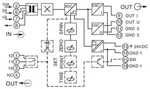 Image Description for https://tedi.itc-electronics.com/itcmedia/images/20190524/v8_9784_3a0.jpg